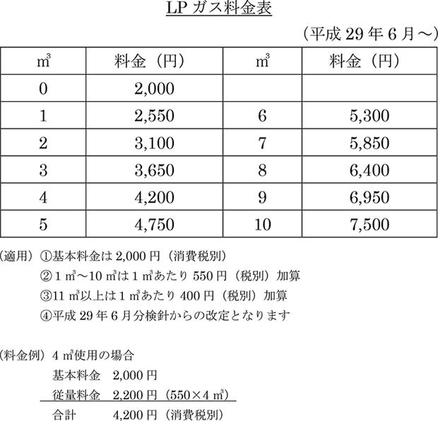 平成29年5月ガス価格改定